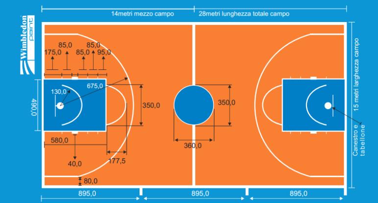 grafico-campo-da-basket