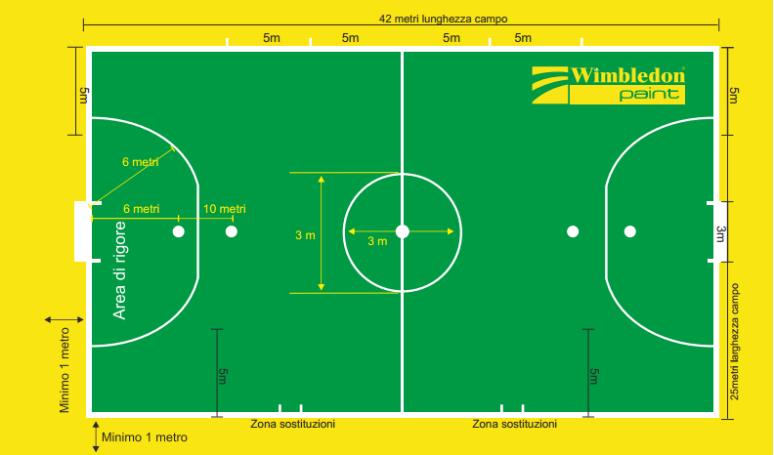 Superfici per il calcio resine per campi da tennis - Campi da pallavolo gratis stampabili ...
